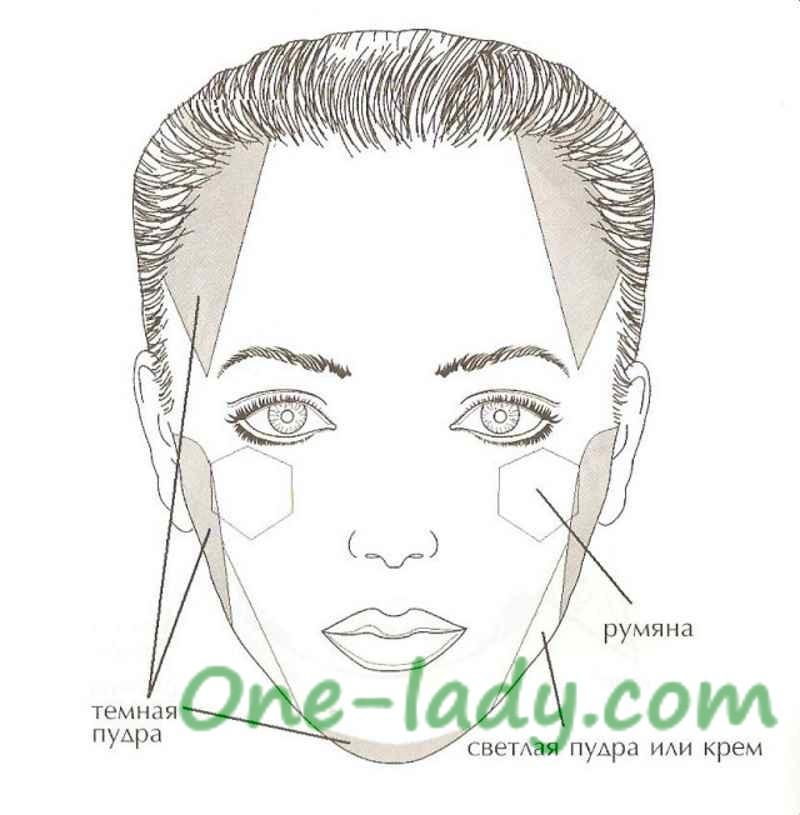 Фотошоп макияж обработка