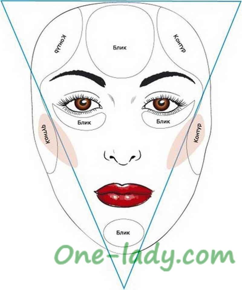Макияж для треугольного лица фото
